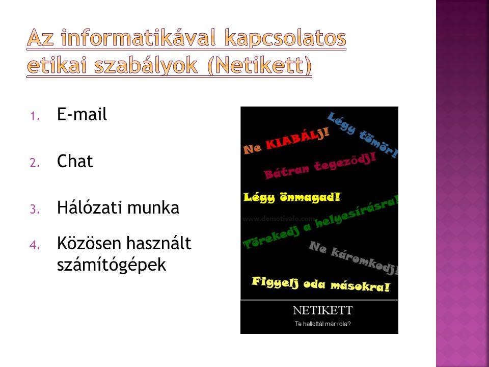 Az informatikával kapcsolatos etikai szabályok (Netikett)