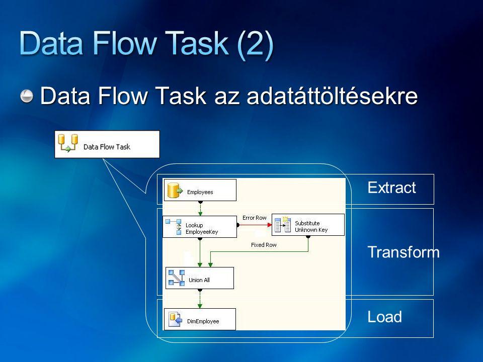 Data Flow Task (2) Data Flow Task az adatáttöltésekre Extract
