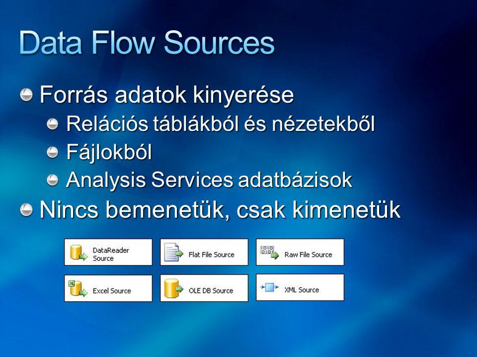 Data Flow Sources Forrás adatok kinyerése