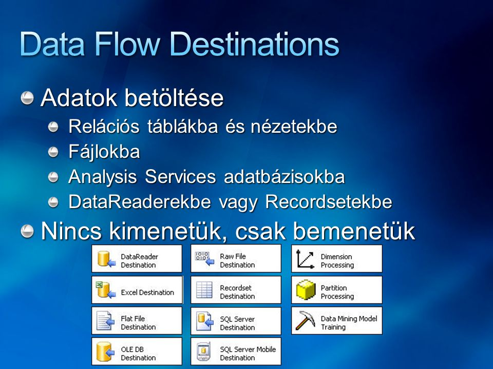 Data Flow Destinations
