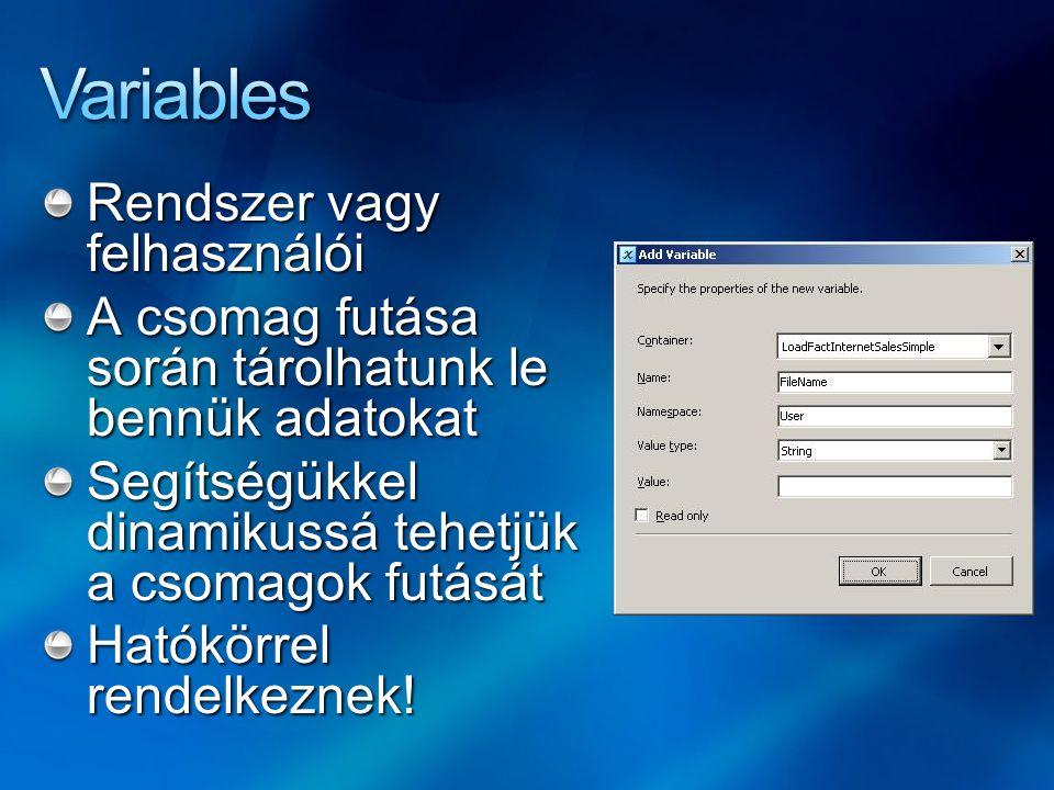 Variables Rendszer vagy felhasználói
