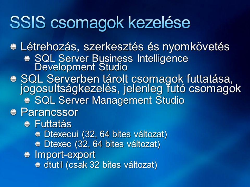 SSIS csomagok kezelése