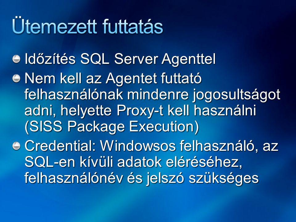 Ütemezett futtatás Időzítés SQL Server Agenttel