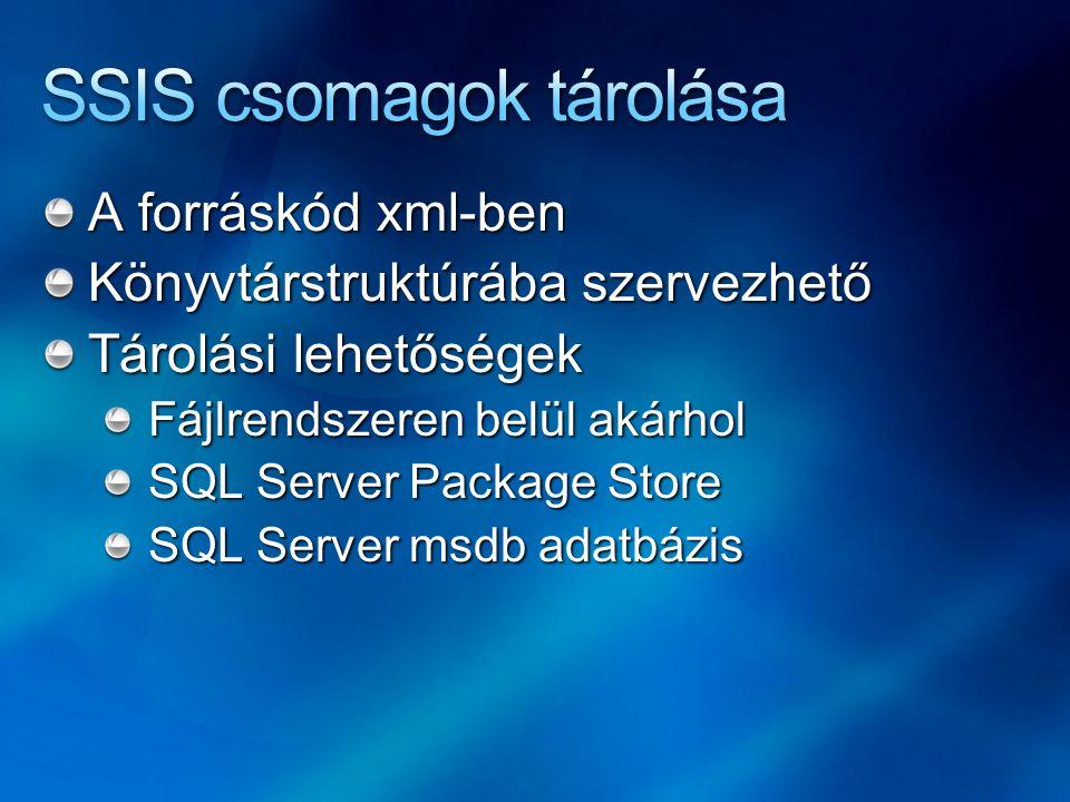 SSIS csomagok tárolása