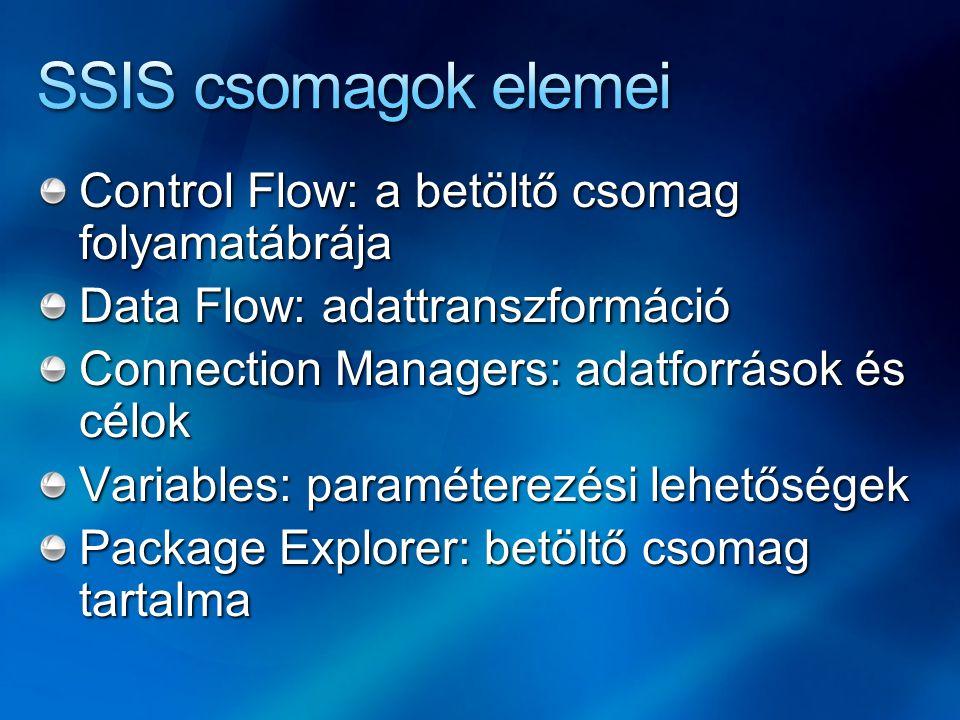SSIS csomagok elemei Control Flow: a betöltő csomag folyamatábrája