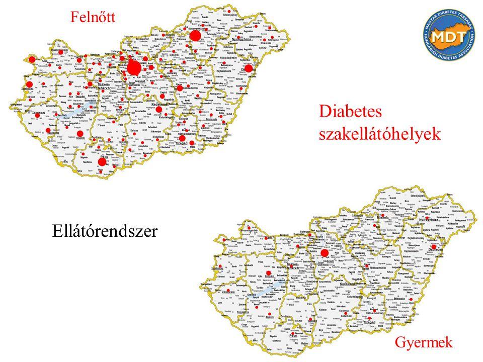 Felnőtt Diabetes szakellátóhelyek Ellátórendszer Gyermek
