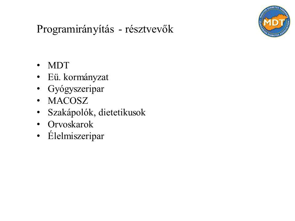 Programirányítás - résztvevők