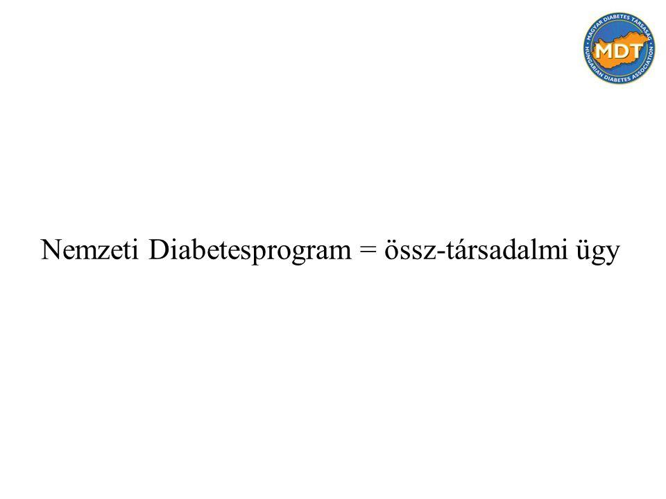 Nemzeti Diabetesprogram = össz-társadalmi ügy