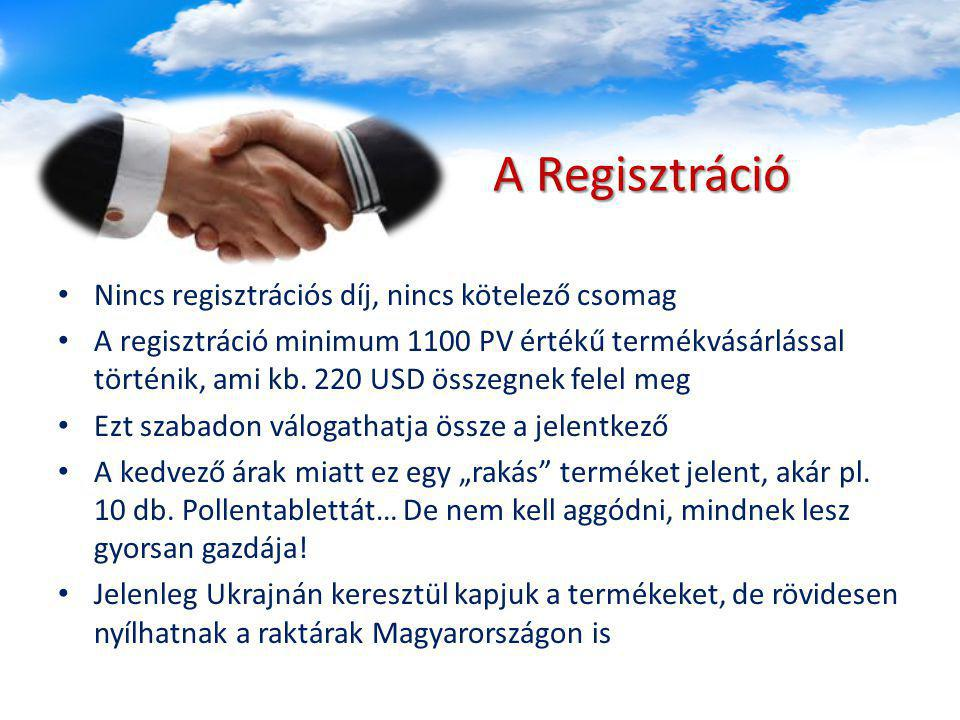 A Regisztráció Nincs regisztrációs díj, nincs kötelező csomag