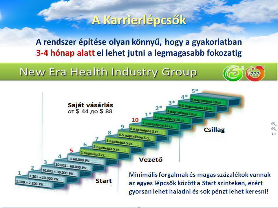 A Karrierlépcsők A rendszer építése olyan könnyű, hogy a gyakorlatban 3-4 hónap alatt el lehet jutni a legmagasabb fokozatig.