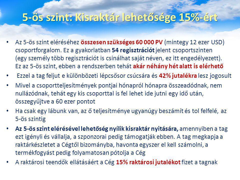 5-ös szint: Kisraktár lehetősége 15%-ért