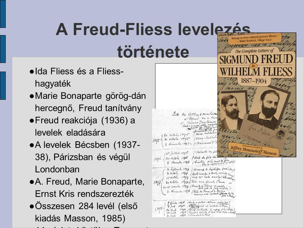 A Freud-Fliess levelezés története