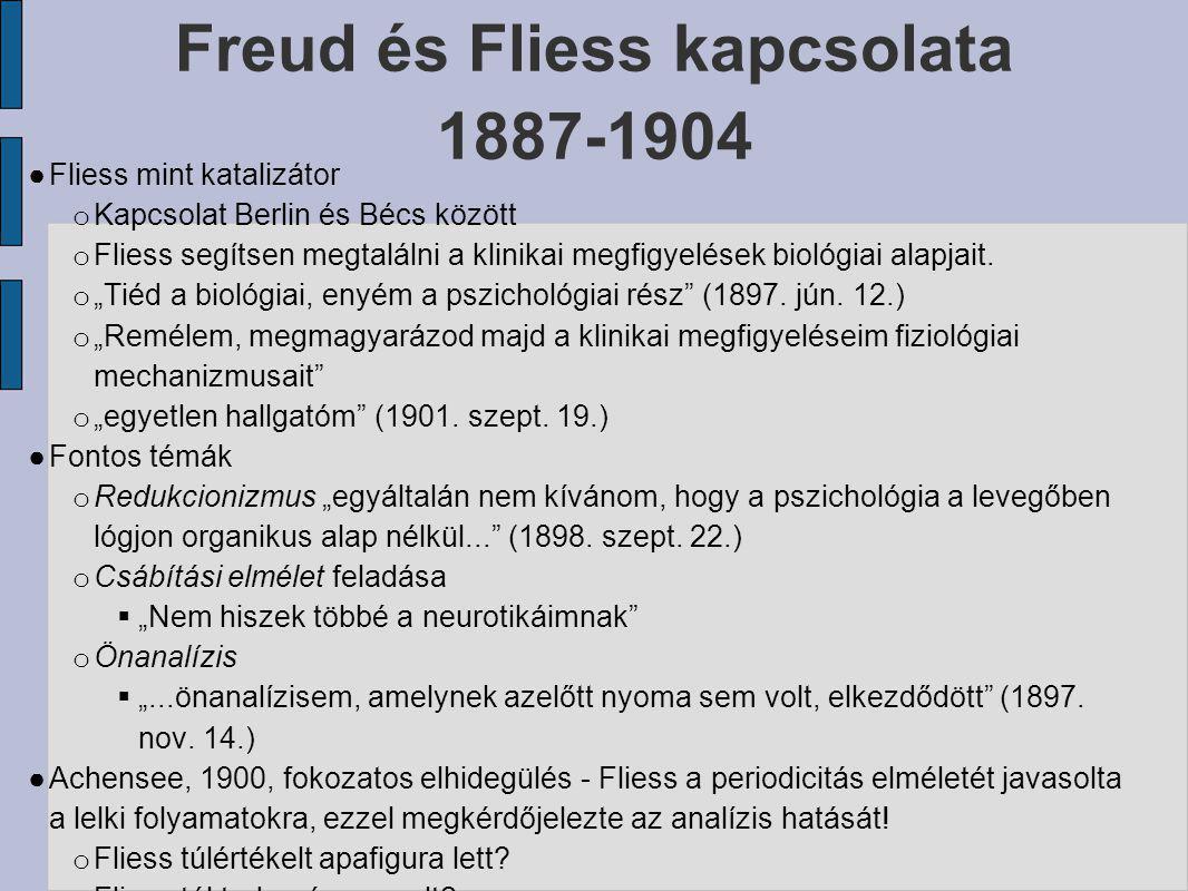 Freud és Fliess kapcsolata 1887-1904