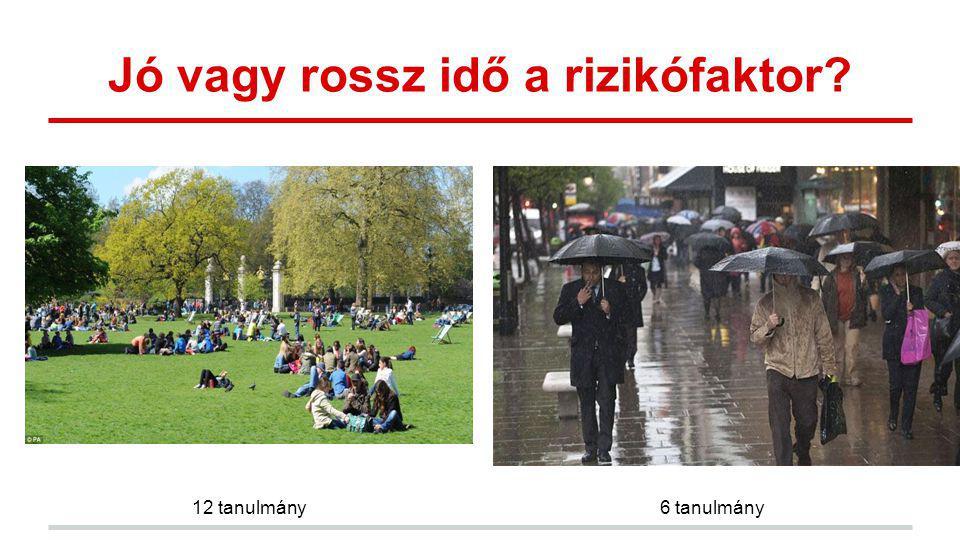 Jó vagy rossz idő a rizikófaktor