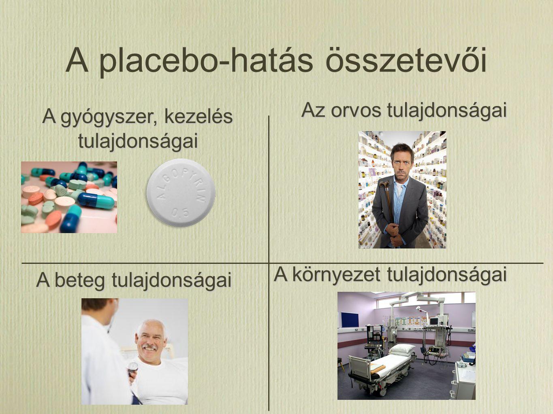 A placebo-hatás összetevői