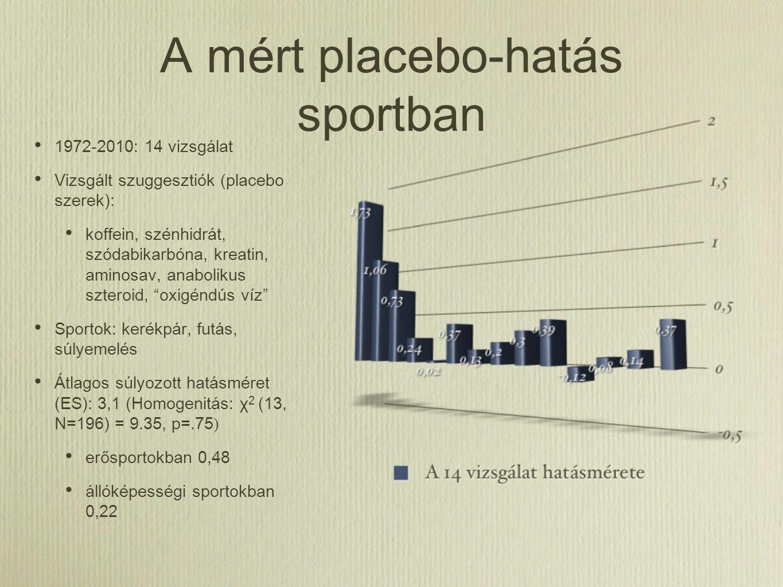 A mért placebo-hatás sportban