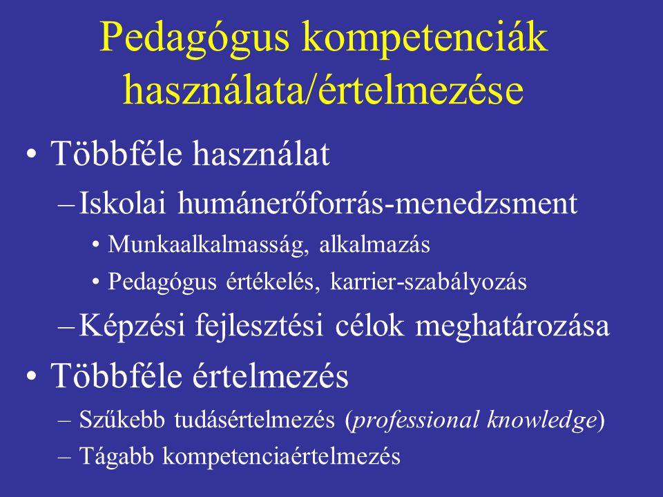Pedagógus kompetenciák használata/értelmezése