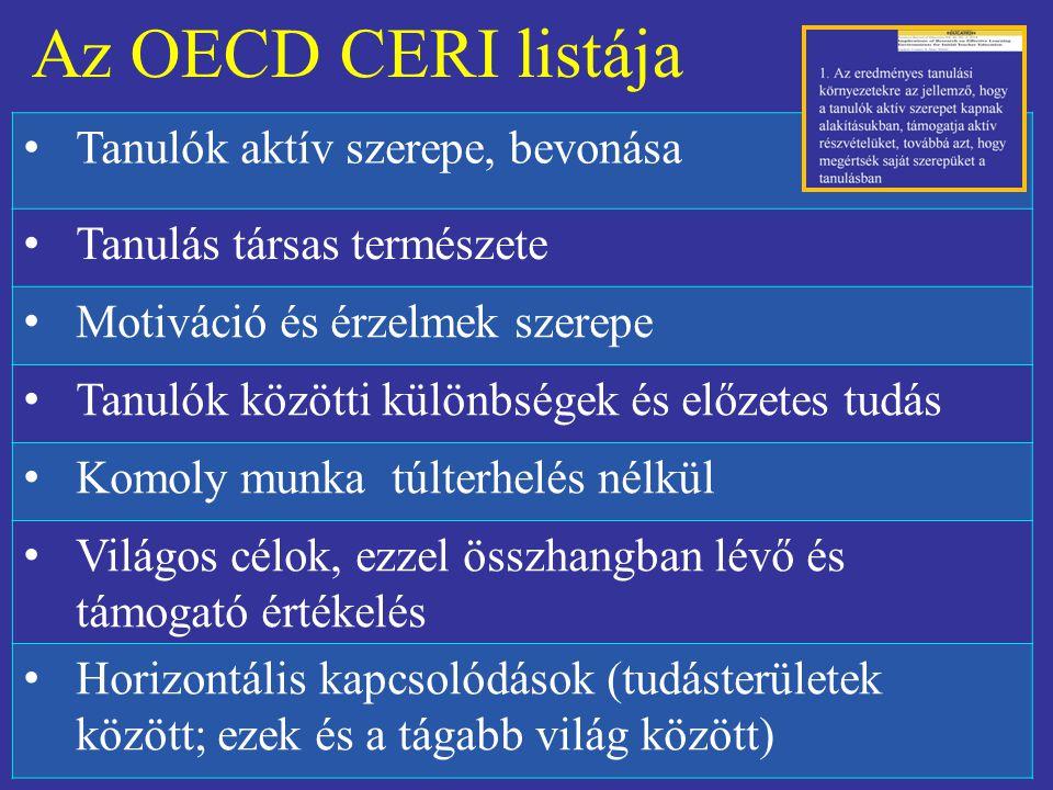 Az OECD CERI listája Tanulók aktív szerepe, bevonása