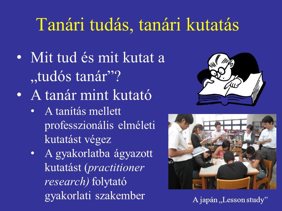 Tanári tudás, tanári kutatás