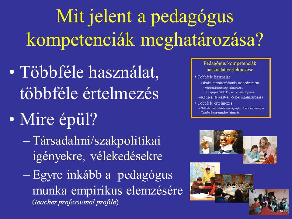 Mit jelent a pedagógus kompetenciák meghatározása