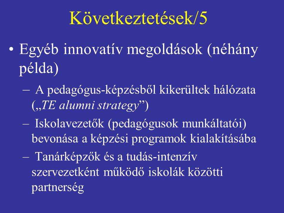 Következtetések/5 Egyéb innovatív megoldások (néhány példa)