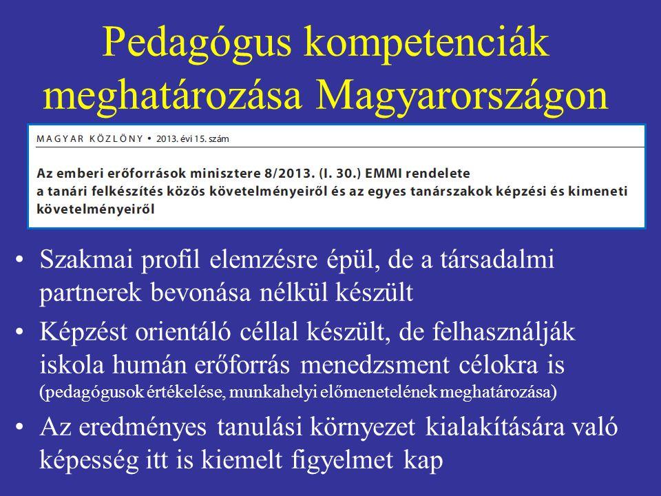 Pedagógus kompetenciák meghatározása Magyarországon