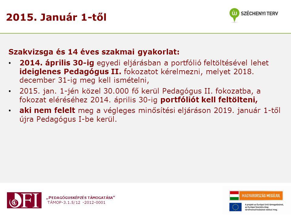 2015. Január 1-től Szakvizsga és 14 éves szakmai gyakorlat: