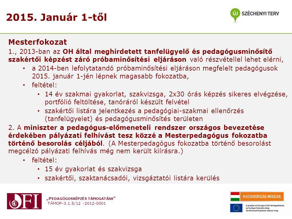 2015. Január 1-től Mesterfokozat