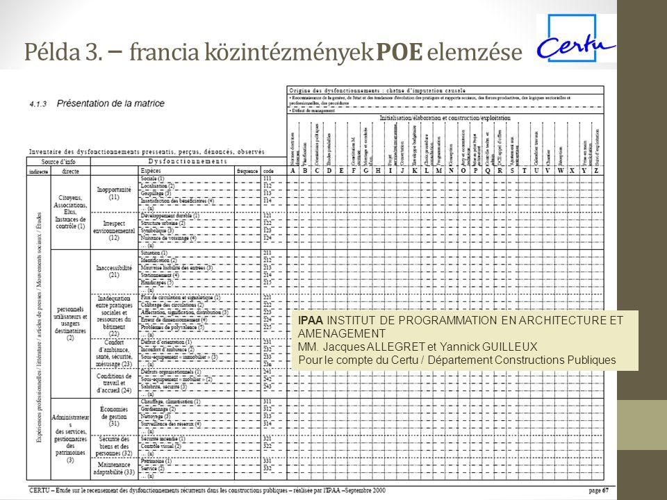 Példa 3. – francia közintézmények POE elemzése