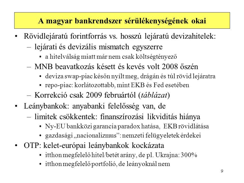 A magyar bankrendszer sérülékenységének okai