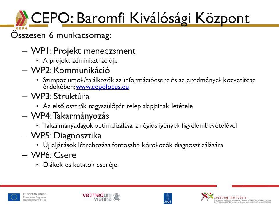 CEPO: Baromfi Kiválósági Központ