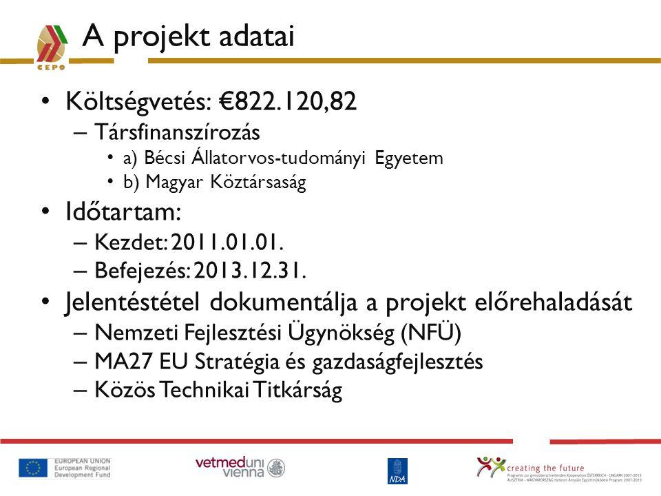A projekt adatai Költségvetés: €822.120,82 Időtartam: