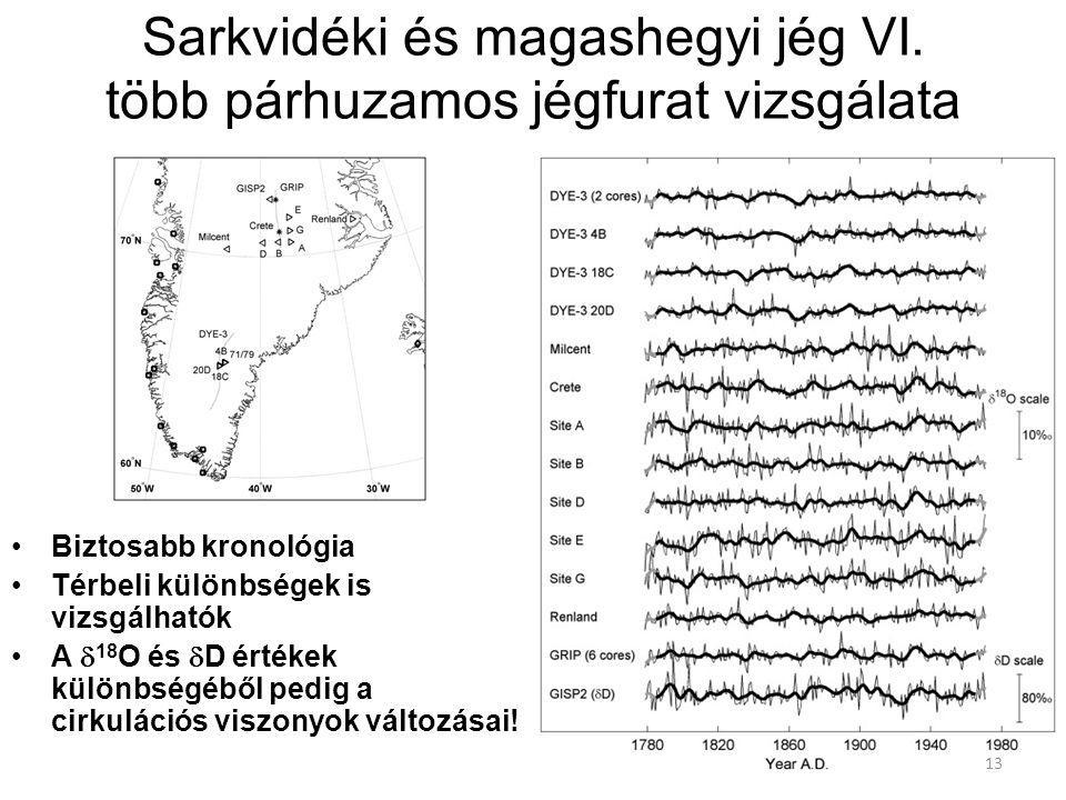Sarkvidéki és magashegyi jég VI. több párhuzamos jégfurat vizsgálata