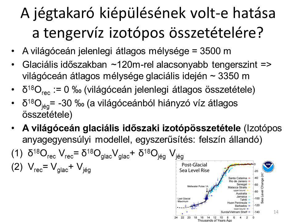 A jégtakaró kiépülésének volt-e hatása a tengervíz izotópos összetételére