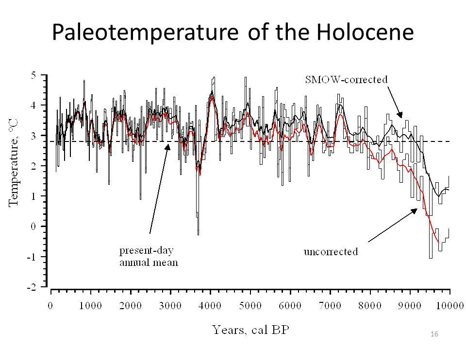 Paleotemperature of the Holocene