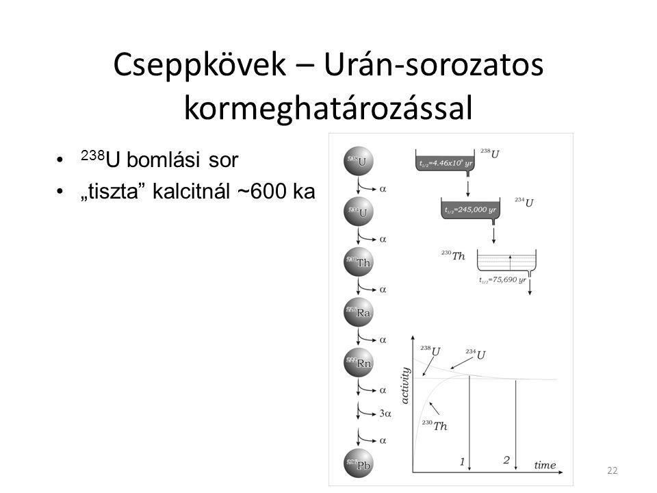 Cseppkövek – Urán-sorozatos kormeghatározással
