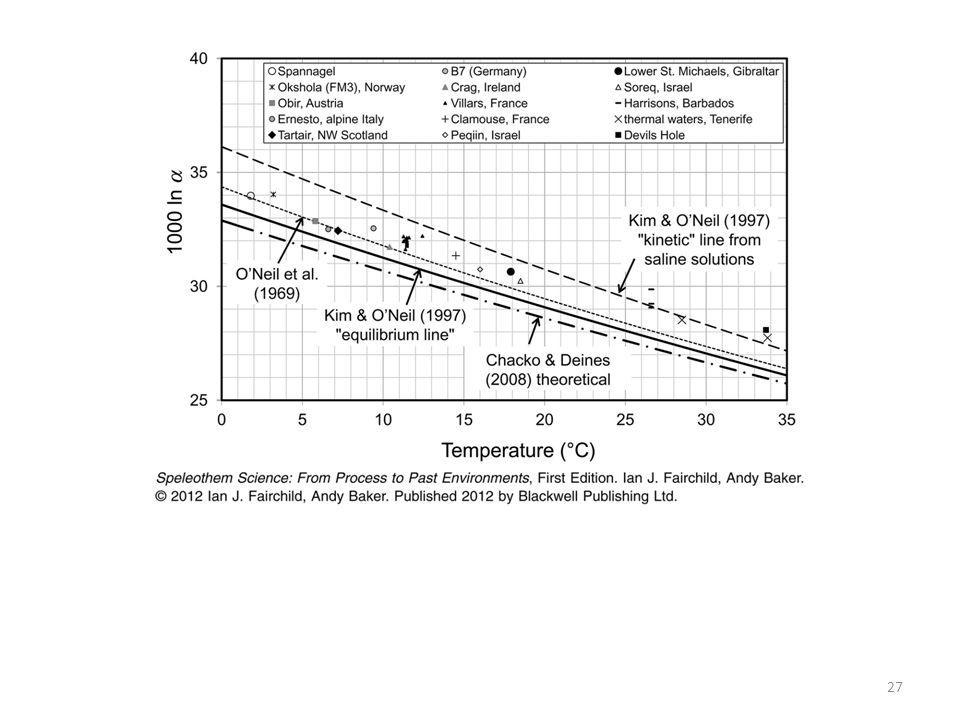 De a napjaink csapadékvizére/vagy ha van mért adat akkor az aktuális csepegő vízre jellemző értéket szoktuk venni. A kicsapódott karbonát izotópösszetételét mérjük. S ha semmi nem szól az egyensúlyi frakciónáció ellen, akkor az ábrán látható görbék valamelyikével szokták becsülni a keletkezési hőmérsékletet.