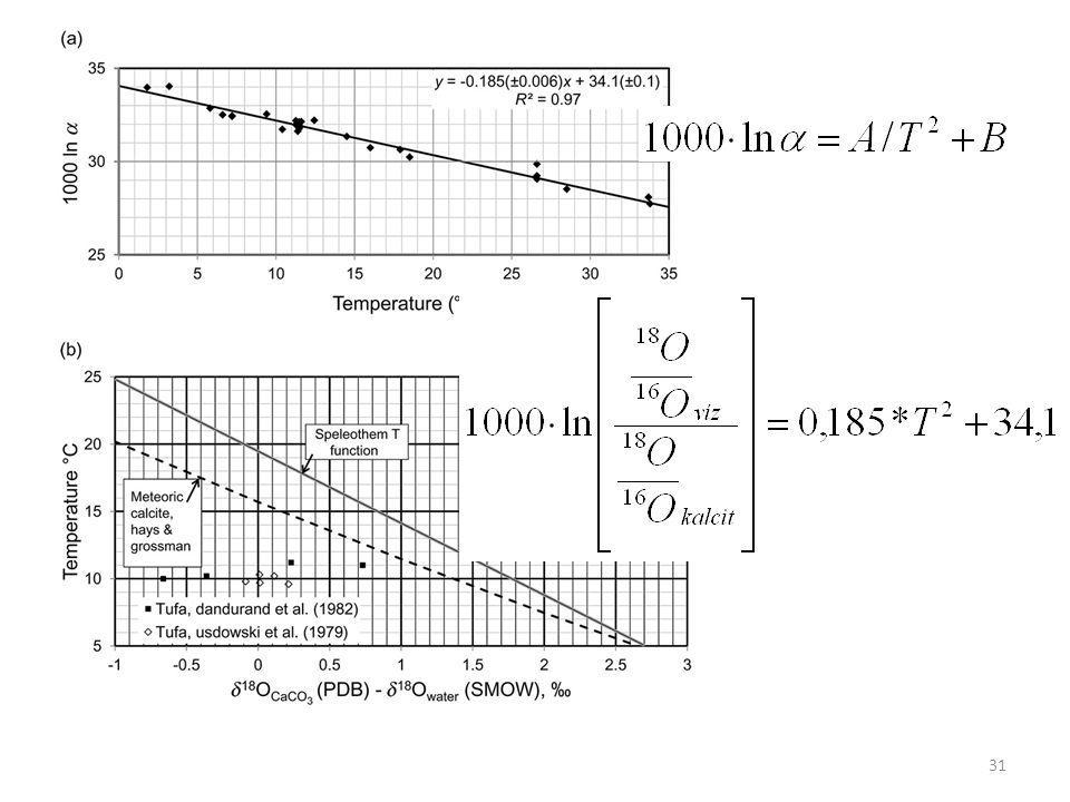 Ha a független hőmérsékletbecslésünk megvan, és a kicsapódott karbonátra a 18O/16O arányt meg tudjuk mérni, akkor a frakcionációs egyenlet segítségével a víz 18O/16O összetétele kiszámítható.