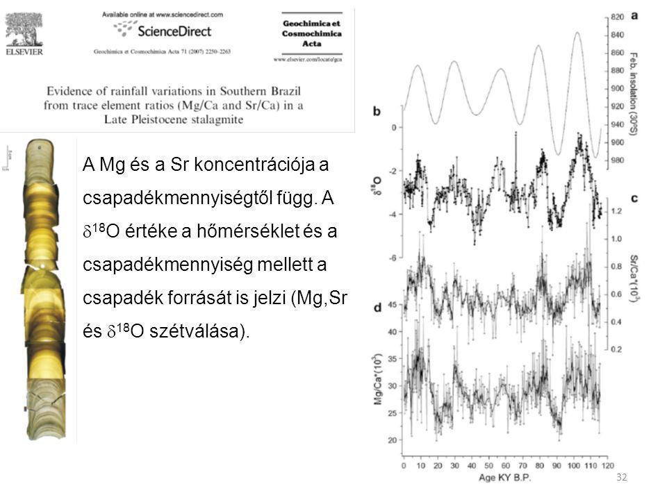 A Mg és a Sr koncentrációja a csapadékmennyiségtől függ