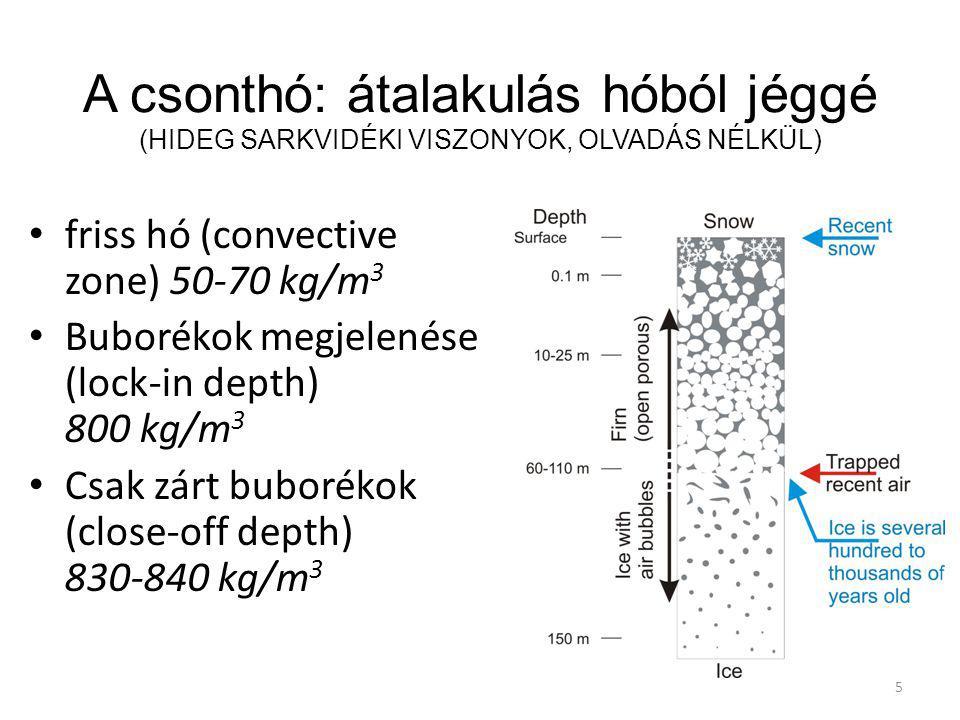 A csonthó: átalakulás hóból jéggé (HIDEG SARKVIDÉKI VISZONYOK, OLVADÁS NÉLKÜL)