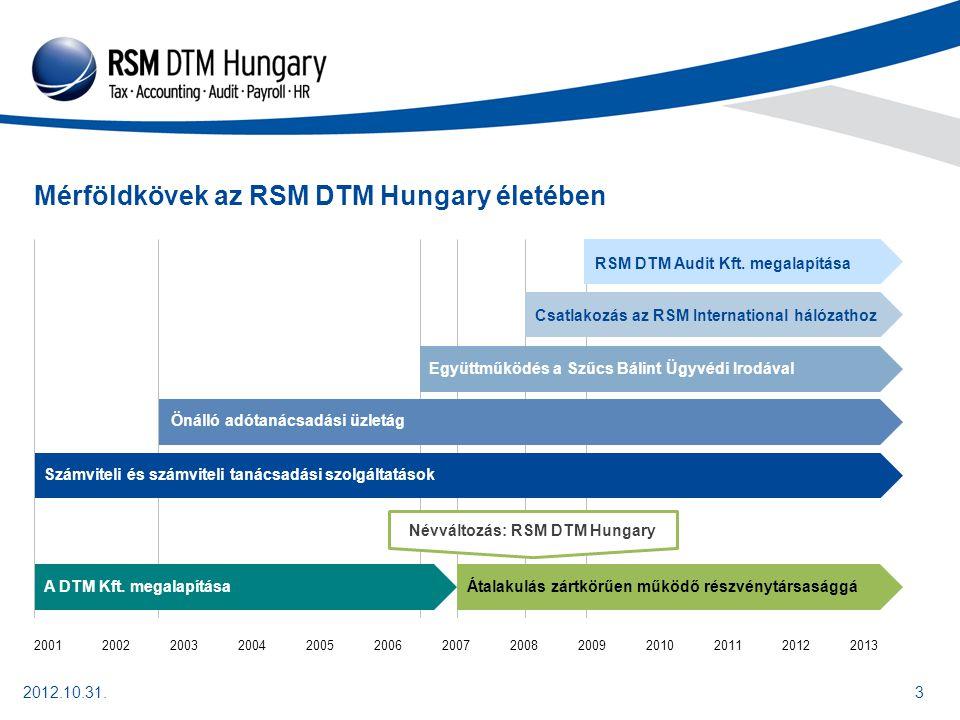 Névváltozás: RSM DTM Hungary