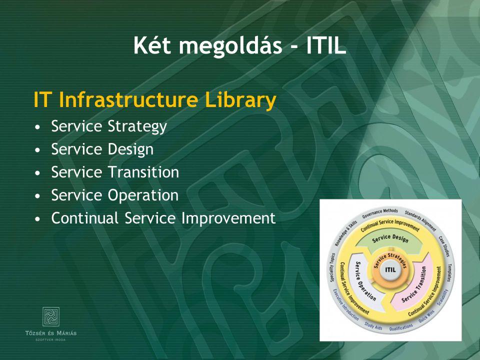 Két megoldás - ITIL IT Infrastructure Library Service Strategy