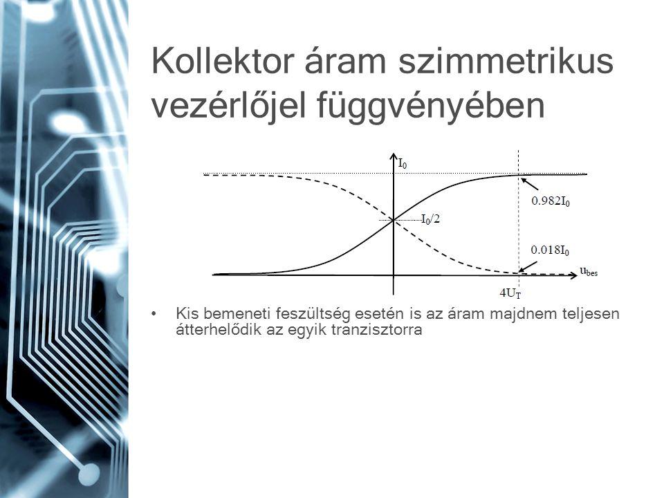 Kollektor áram szimmetrikus vezérlőjel függvényében