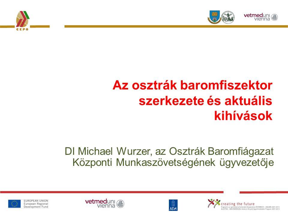 Az osztrák baromfiszektor szerkezete és aktuális kihívások