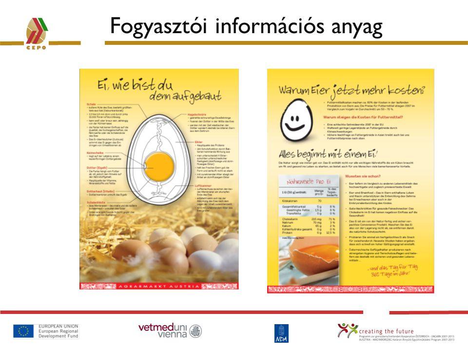 Fogyasztói információs anyag