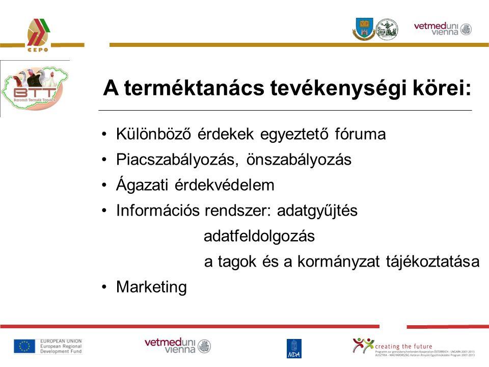 A terméktanács tevékenységi körei: