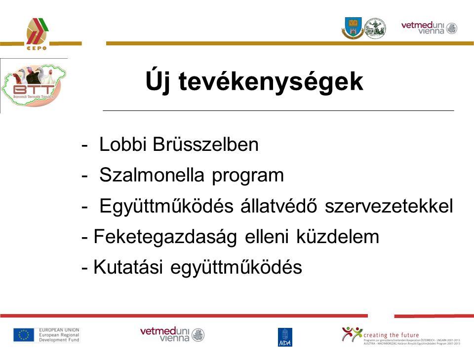 Új tevékenységek - Lobbi Brüsszelben - Szalmonella program