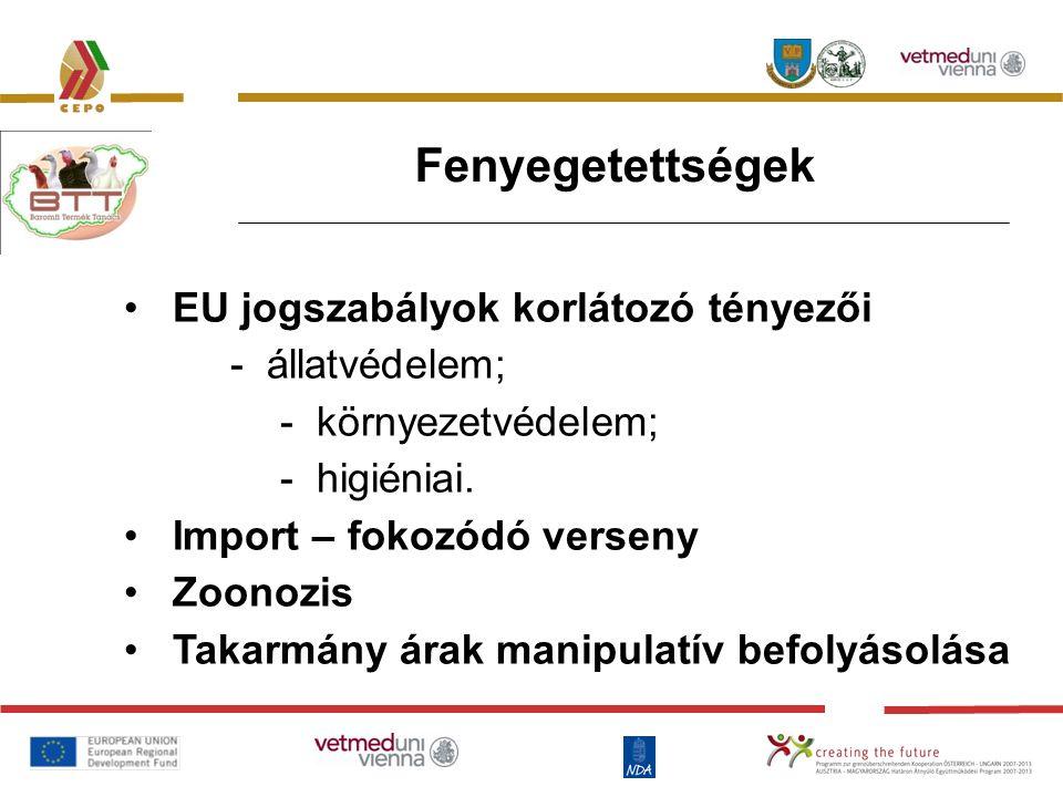 Fenyegetettségek EU jogszabályok korlátozó tényezői - állatvédelem;