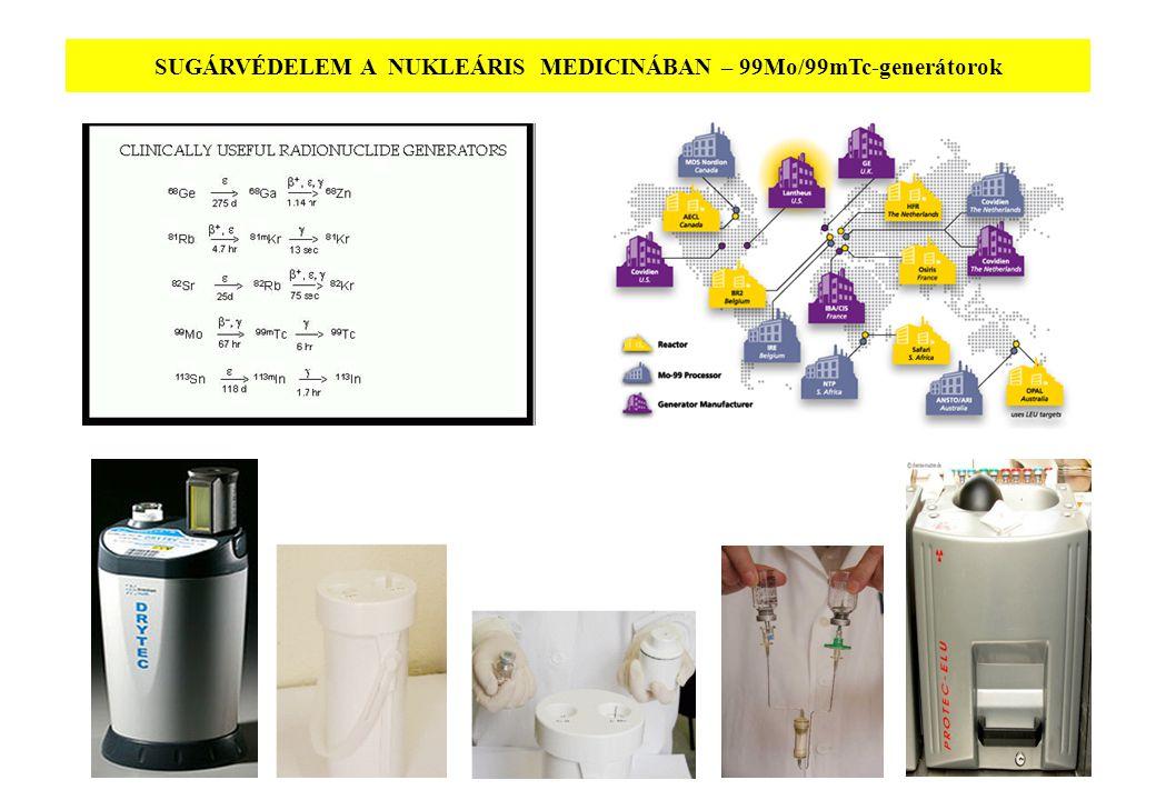 SUGÁRVÉDELEM A NUKLEÁRIS MEDICINÁBAN – 99Mo/99mTc-generátorok