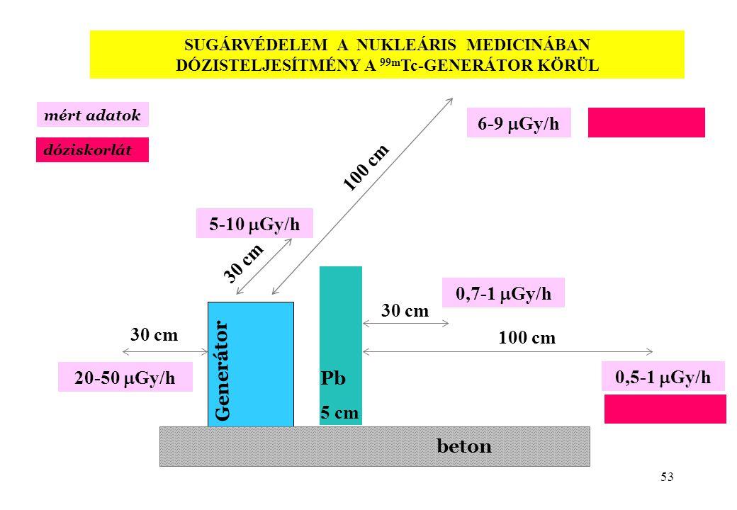 6-9 mGy/h 5-10 mGy/h 0,7-1 mGy/h 20-50 mGy/h 0,5-1 mGy/h